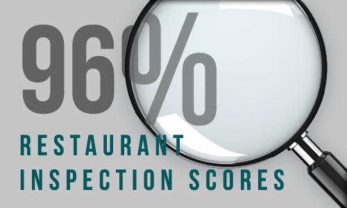 widget-restaurant-beta-jpg