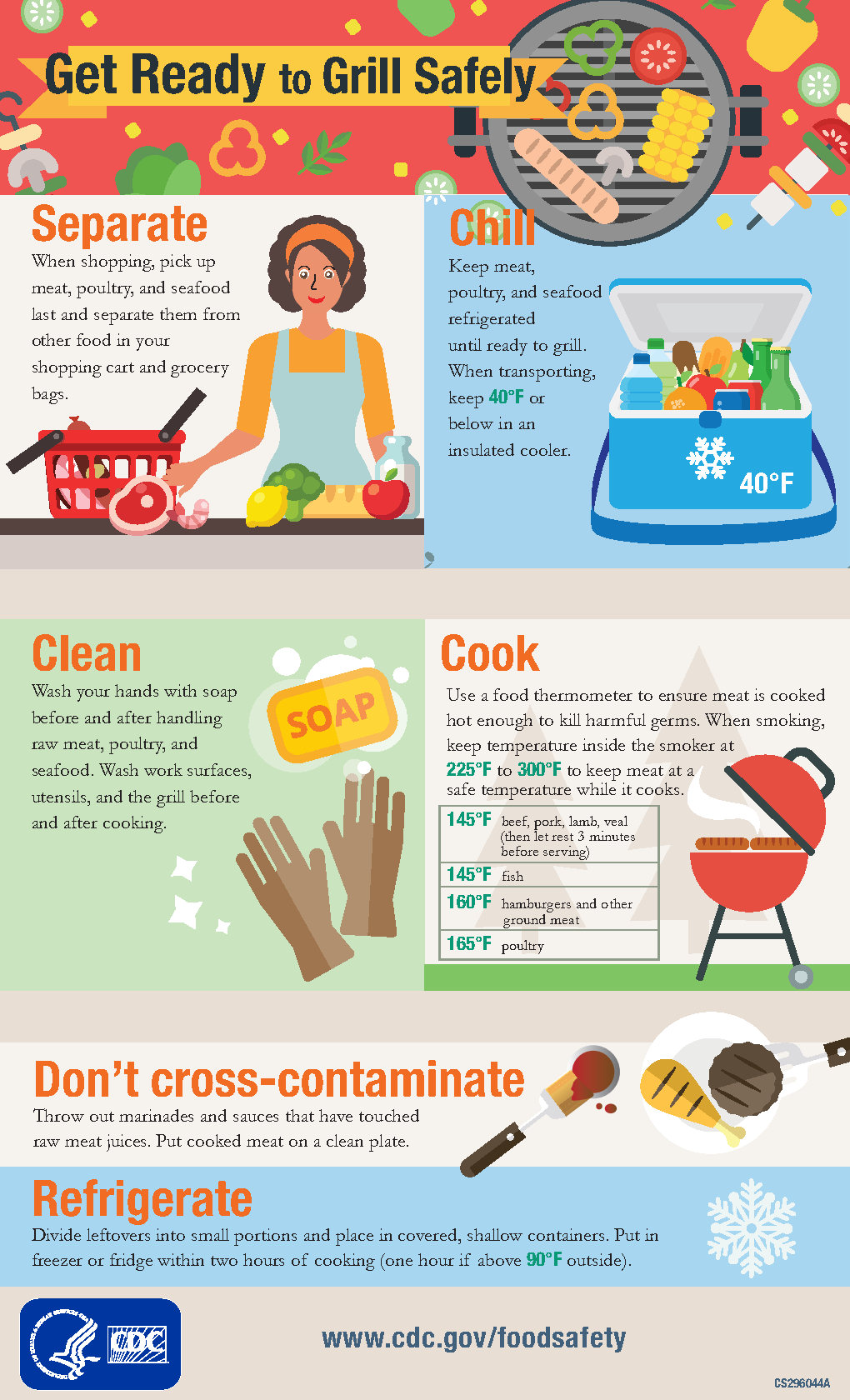 Grill Safety Infographic